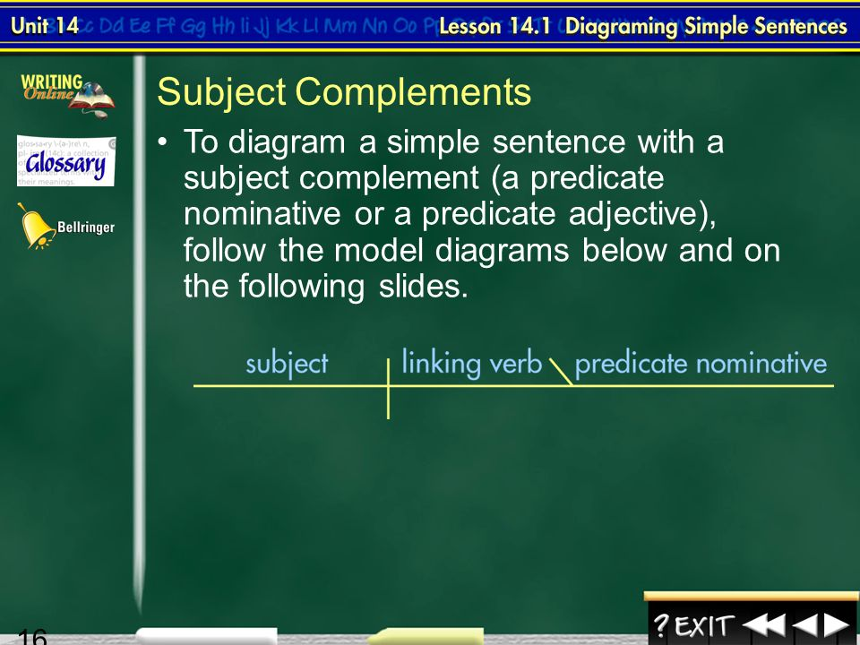 Splash screen unit 14 diagraming sentences 2 contents unit 14 16 16 lesson 1 12 subject complements to diagram a simple sentence with a subject complement a predicate nominative or a predicate adjective ccuart Gallery