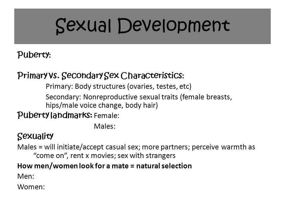 Secondary sexual characteristics in men