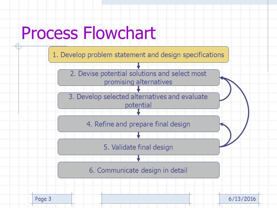 Product Design Process Heidi Ploeg Associate Professor Mechanical Engineering And Biomedical Engineering Ppt Download
