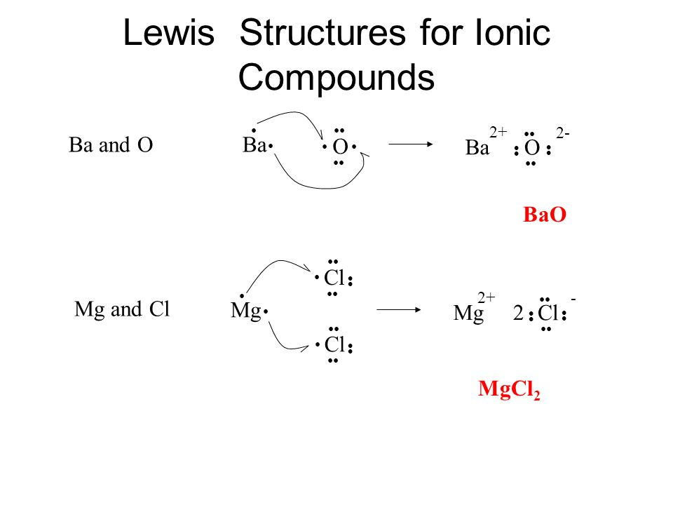 12 lewis structures for ionic compounds