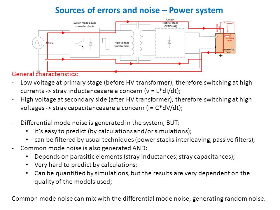 Carlos A  Martins ESS – Accelerator Division - RF Electrical Power