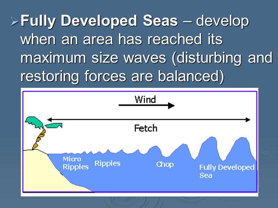 fetch ocean wave diagram wiring diagrams thumbs Blank Ray Diagram fetch ocean wave diagram schema wiring diagram blank transverse wave diagram fetch ocean wave diagram