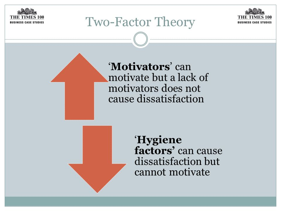 frederick herzberg two factor theory of motivation
