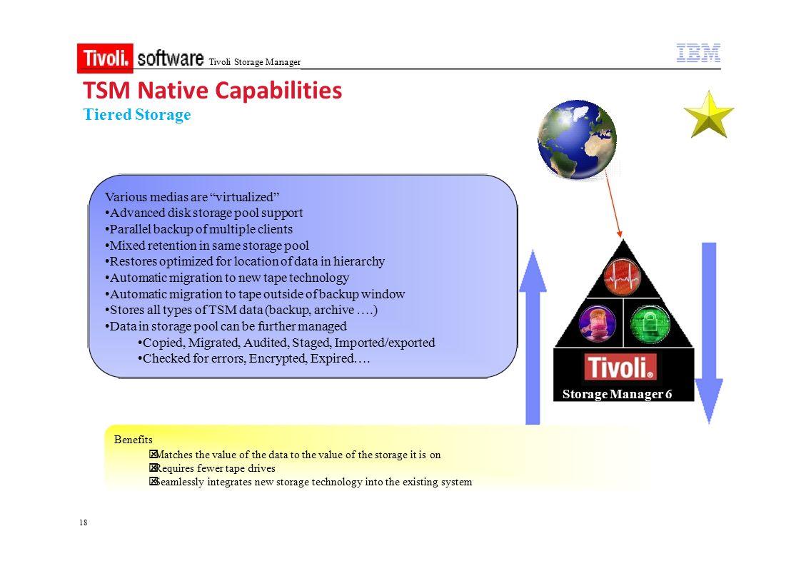 2012 IBM Corporation 1 Tivoli Storage Manager TSM Solution