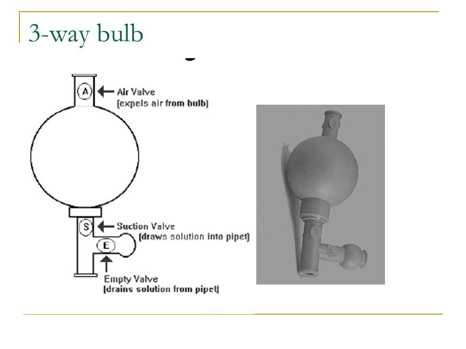 Structures to express cause and condition with otherwise or 21 3 way bulb ccuart Images