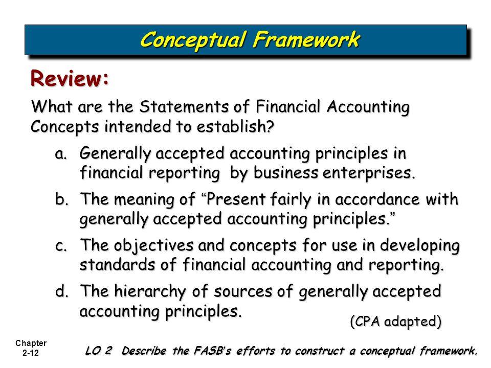 Chapter 2-1 Conceptual Framework Underlying Financial