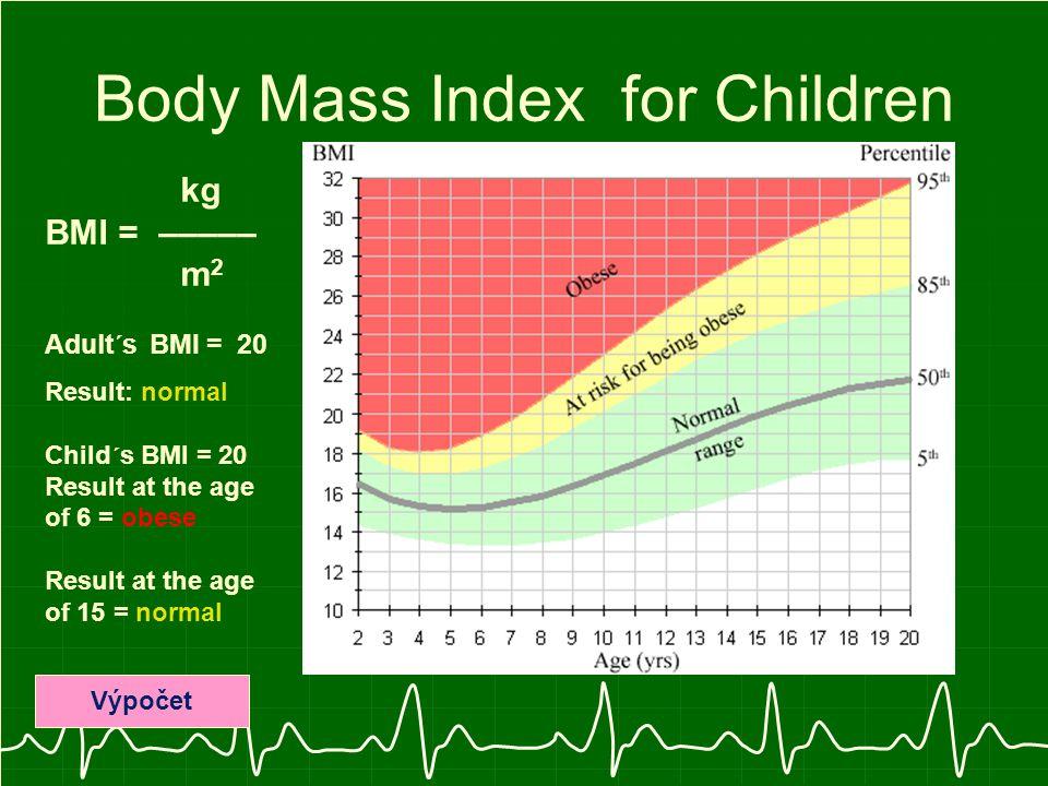 Optimal Body Weight and Healthy Diet Zuzana Vargova Vlado Kusenda