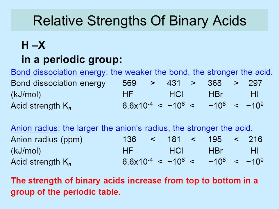 Acid Base Strength Ka Kb Kw Or Any K Really Relative Strengths