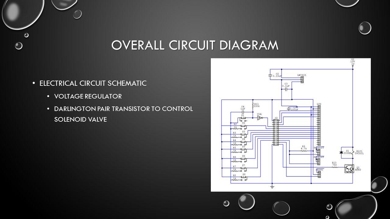 DIGITAL SHOWER CONTROLLER BY NATHAN GARNER KASUN KUMARAGE. - ppt ...