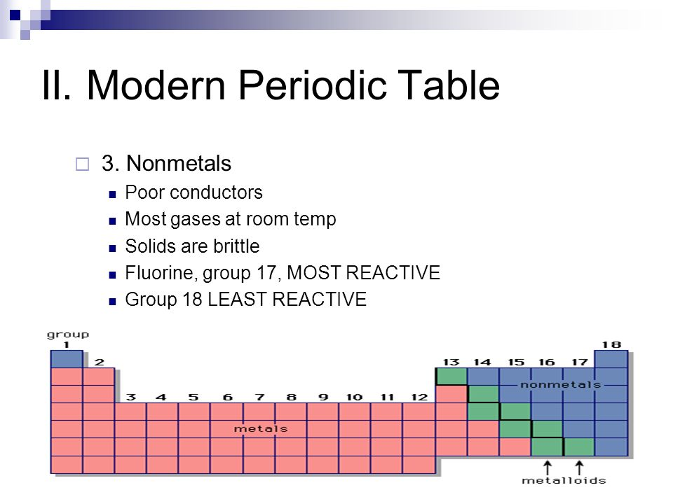 Chapter 5 Notes The Periodic Table I Scientist A Antoine Lavaiser