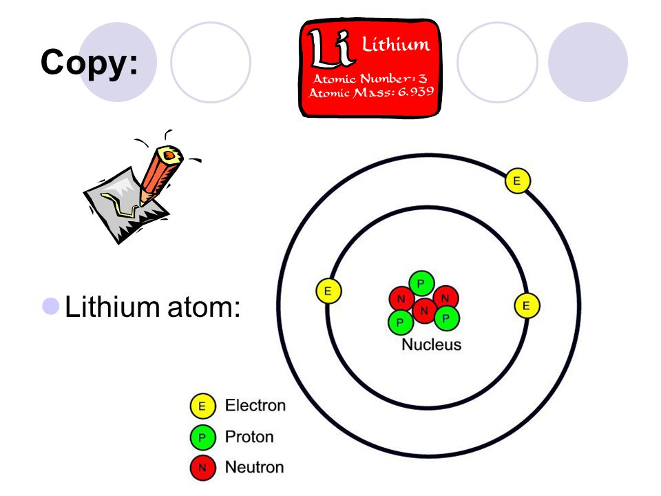 Atomic structure science 10 copy lithium atom ppt download atomic structure science 10 2 copy lithium atom ccuart Images