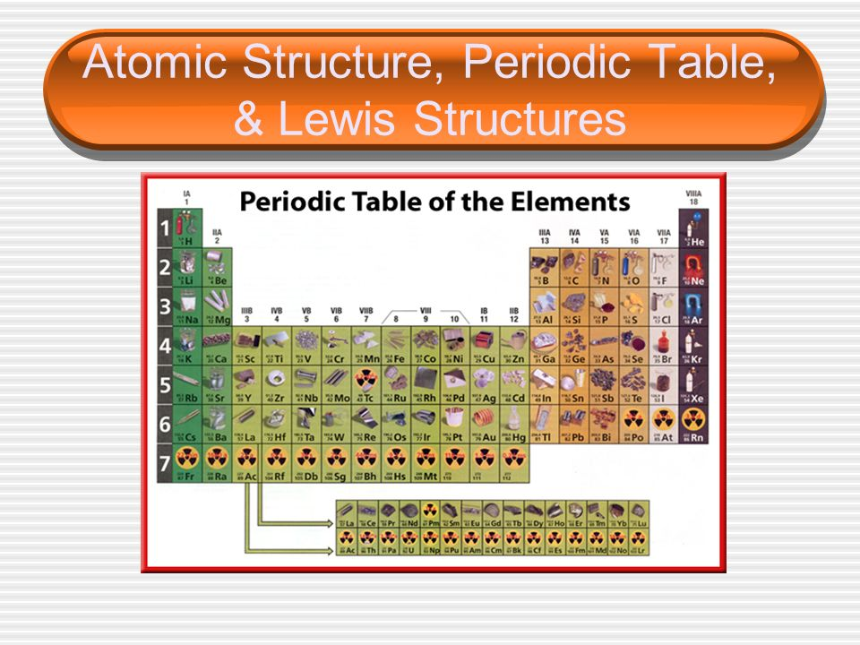 Atomic Structure Periodic Table Lewis Structures Ppt Download