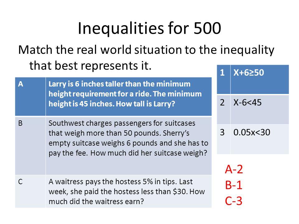 Unit 4b Jeopardy InequalitiesCoordinate Grid EquationsRandom