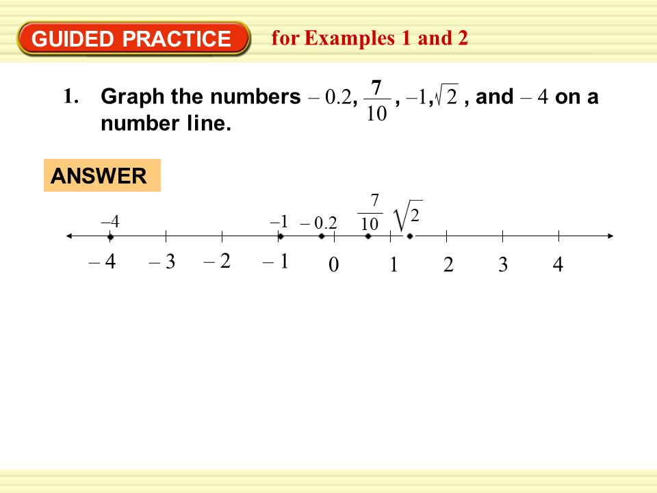 Section 11 Properties Of Real Numbers Example 1 Graph Real Numbers