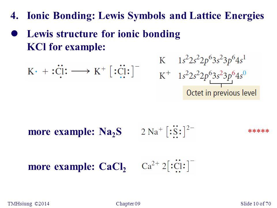 Kcl Lewis Diagram Experts Of Wiring Diagram