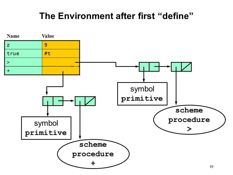1 The Evaluator  2 Compiler vs  Interpreter Command