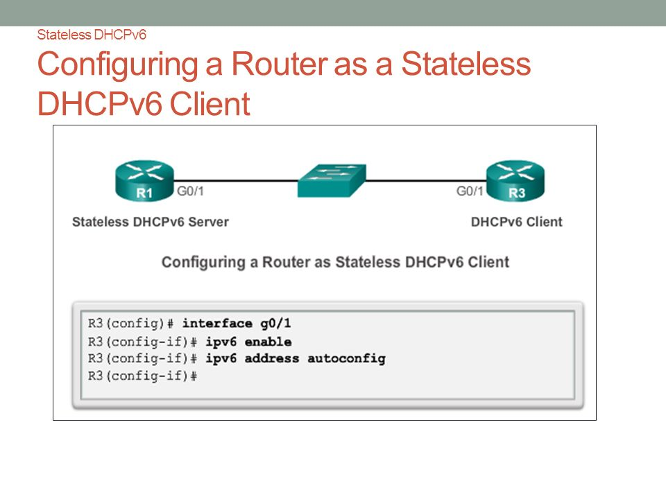 Stateless DHCPv6 Configuring a Router as a Stateless DHCPv6 Client