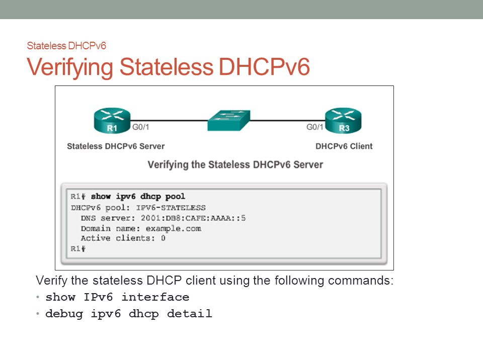 Stateless DHCPv6 Verifying Stateless DHCPv6 Verify the stateless DHCP client using the following commands: show IPv6 interface debug ipv6 dhcp detail