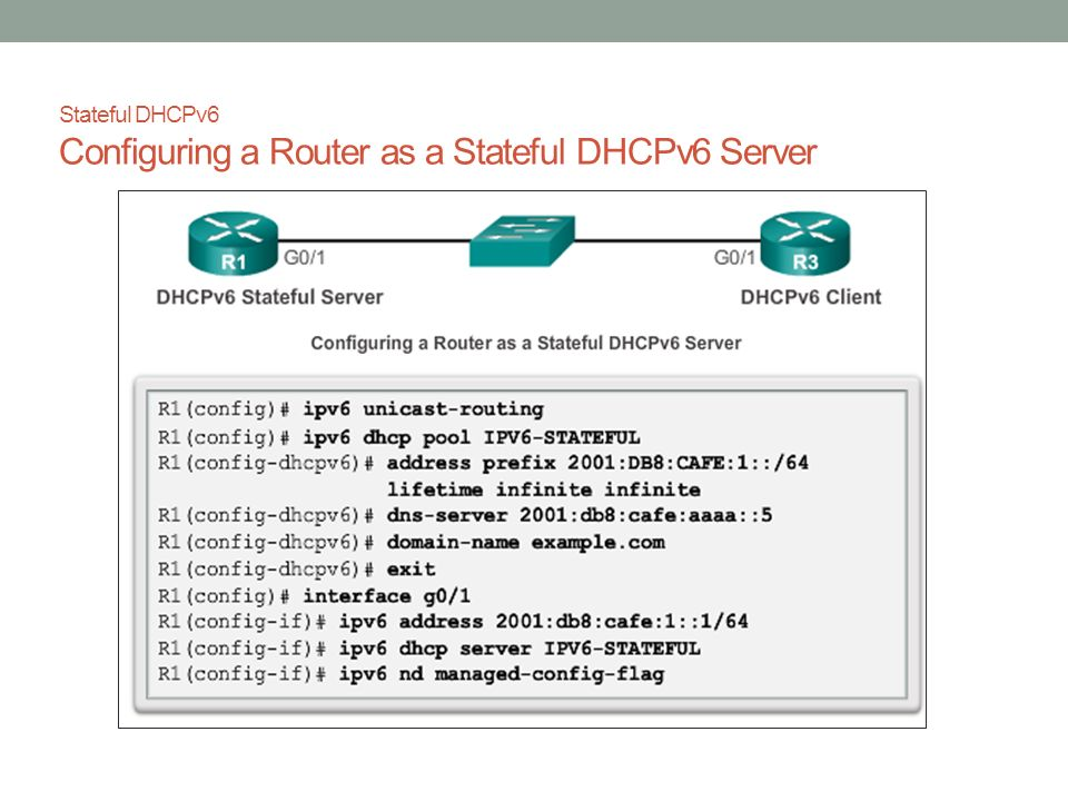 Stateful DHCPv6 Configuring a Router as a Stateful DHCPv6 Server