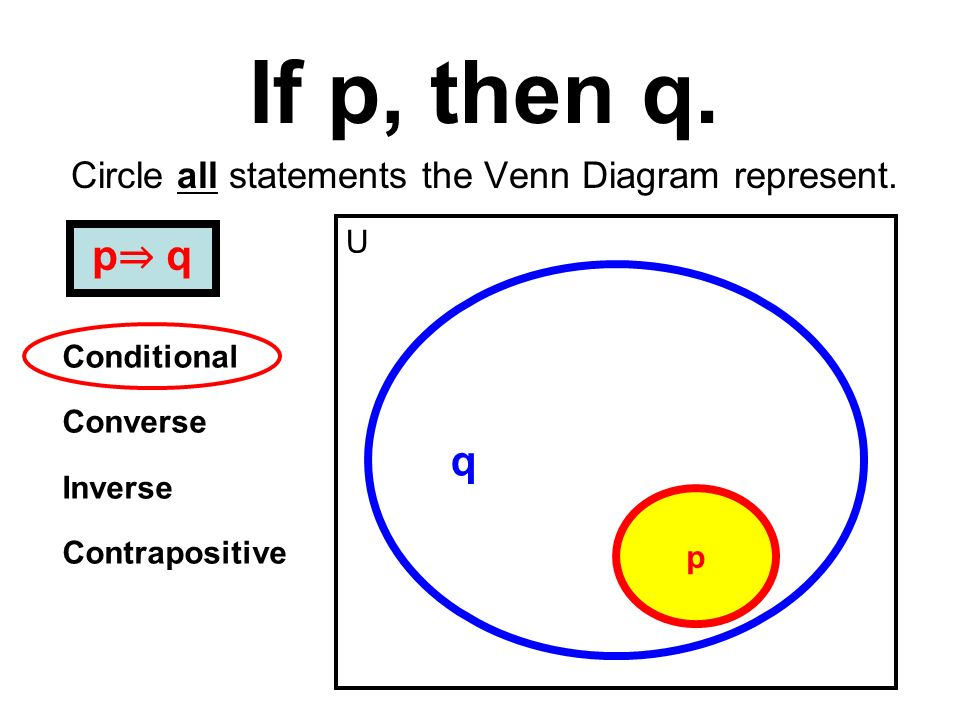Project inequalities in geometry chapter 6 beginning on page 202 circle all statements the venn diagram represent ccuart Gallery
