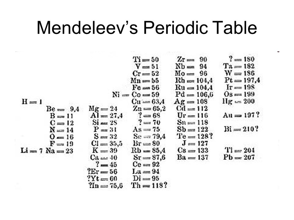 The Periodic Table Chapter 6 Notes History Of The Pt Dobereiner