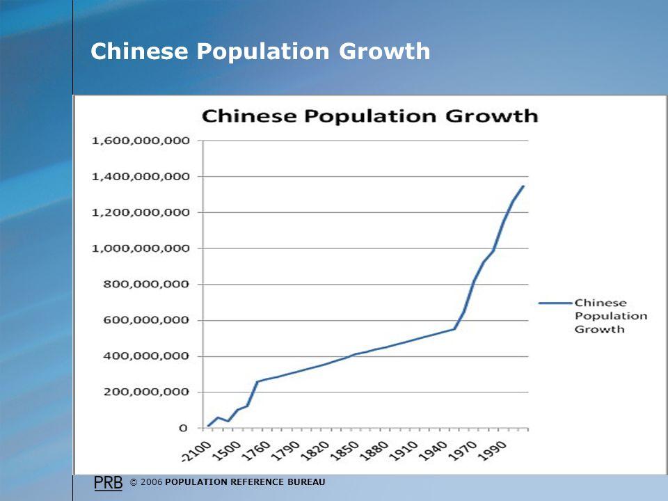 2006 POPULATION REFERENCE BUREAU International Migration Is