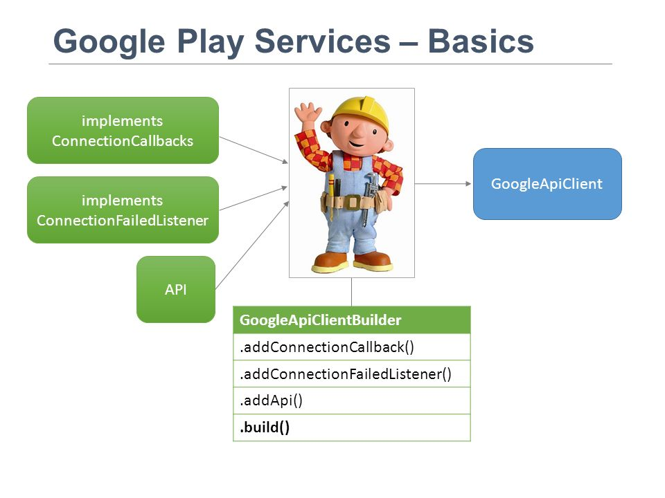 Lecture 5: Location Topics: Google Play Services, Location API Date