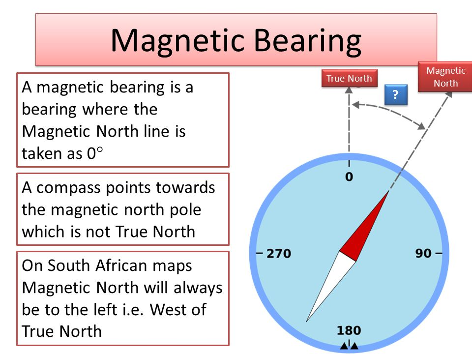 Magnetic Bearing A magnetic bearing is a bearing where the Magnetic