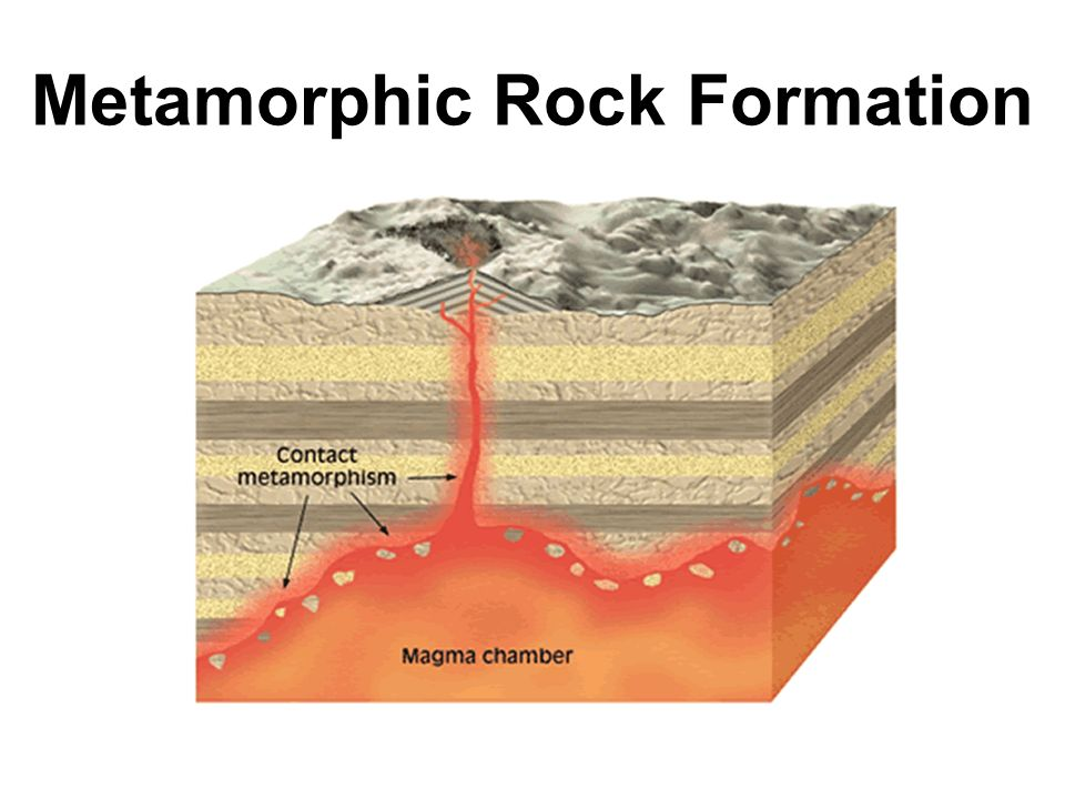 Earth Science Rocks What Is A Rock A Group Of Minerals Bound