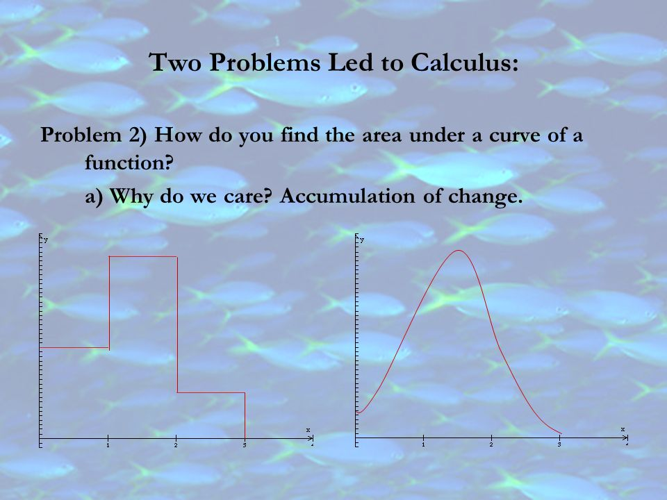 1.1 Preview of Calculus Objectives: -Students will understand what ...