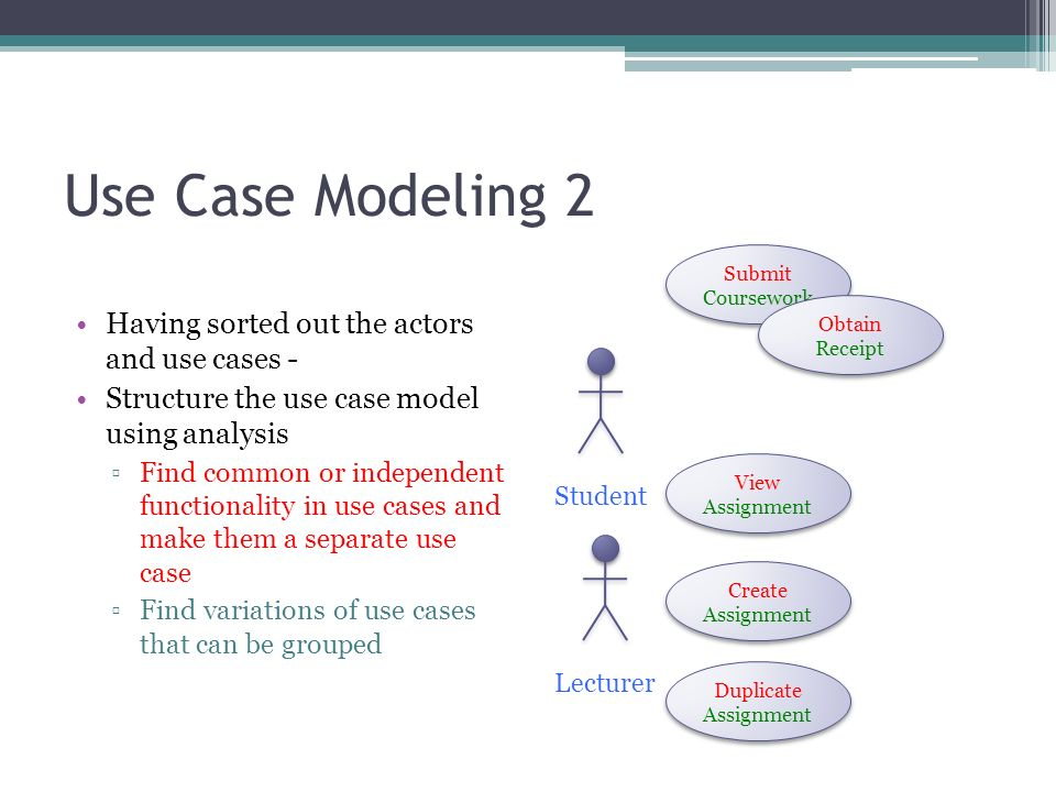 Requirements capture using uml use cases david millard and yvonne 29 use ccuart Image collections