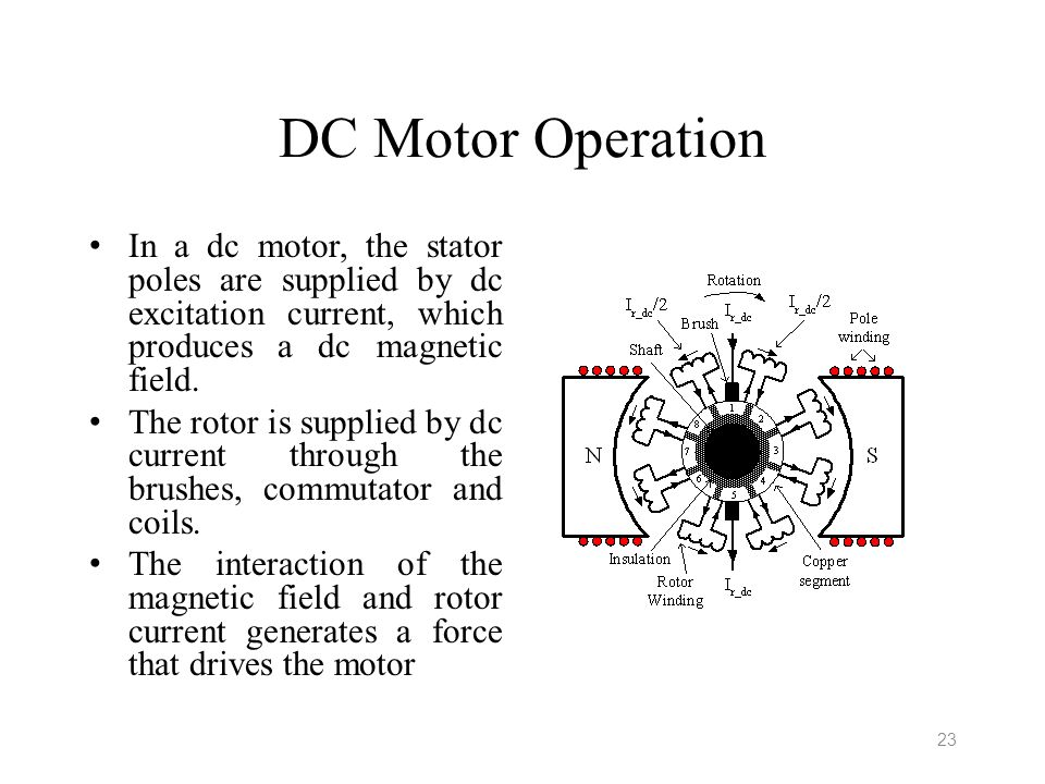 DC MOTOR  Magnetism Opposites Attract / Likes Repel  - ppt