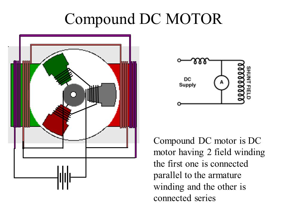 DC MOTOR  Magnetism Opposites Attract / Likes Repel  - ppt download