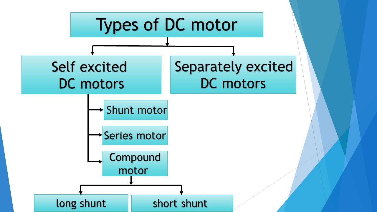 DC Motor For students of the second stage in the Department of ...