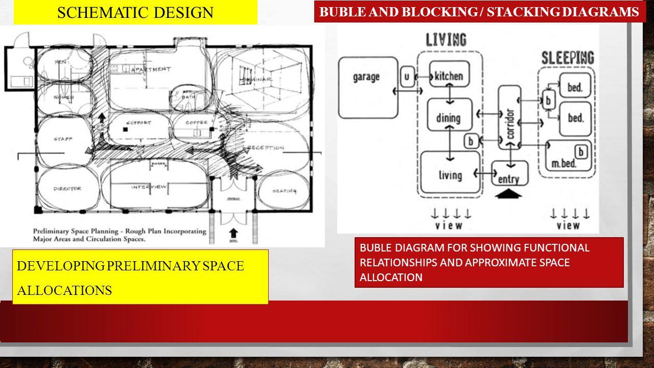 Arc 102 Final Project Presentation Vacation House Arc 102 Final