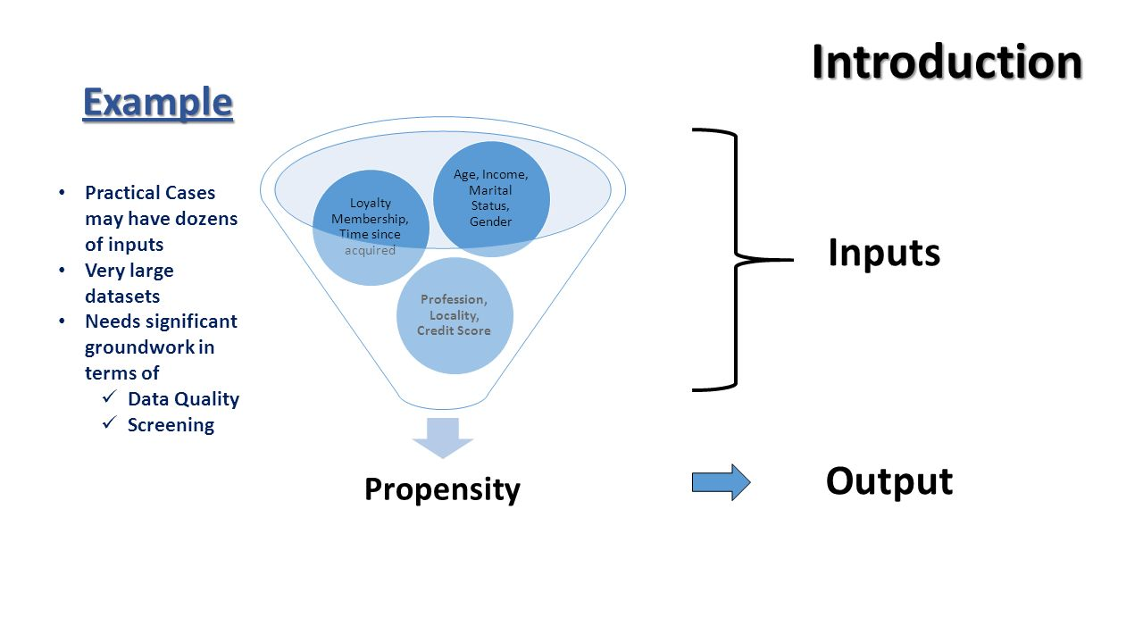 Propensity Model  Propensity Model refers to Statistical