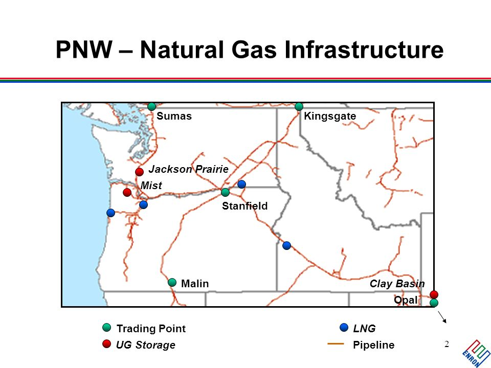 Gas Fundamentals In The Pacific Northwest Presentation By Dave Fuller Proprietary And Confidential 9 Ppt Download