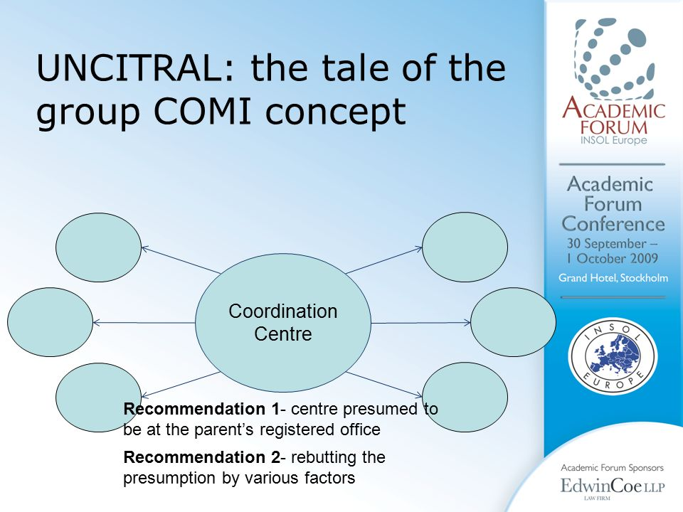 Coordination Centre UNCITRAL: the tale of the group COMI concept Recommendation 2- rebutting the presumption by various factors Recommendation 1- centre presumed to be at the parent's registered office