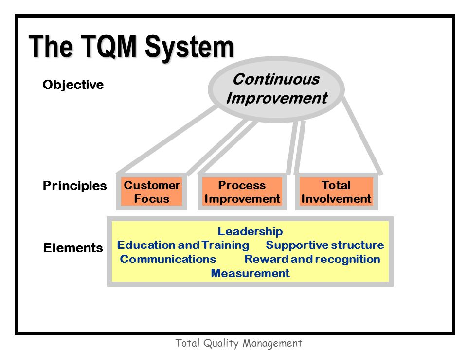 the three core principles of total quality customer focus participation and teamwork and continuous  Continuous improvement can also focus on problems with customers or suppliers, such as customers who request frequent changes in shipping quantities and suppliers that to maintain high quality it comes from participation on work teams and in problem-solving activities, which instill.