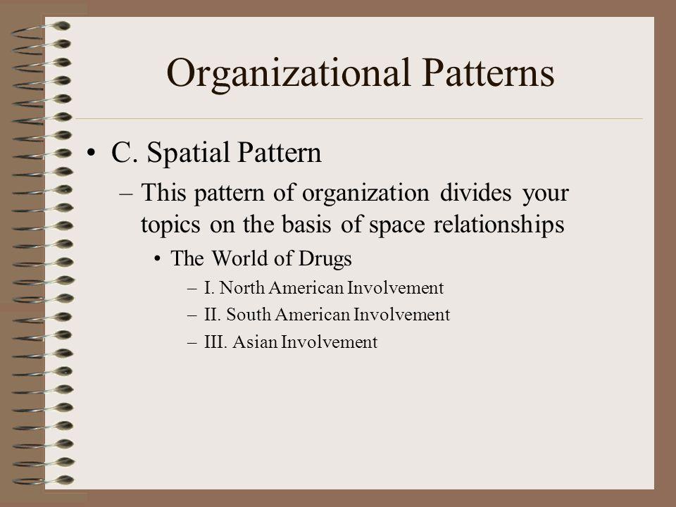 Spatial Organizational Pattern Amazing Spatial Organization Ereading Unique Spatial Organizational Pattern