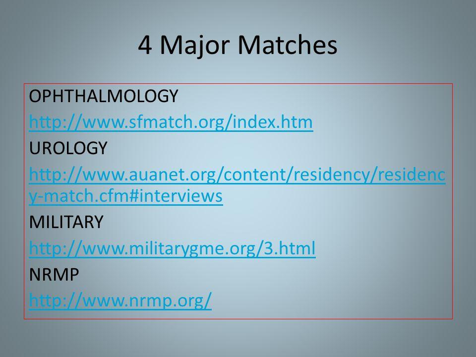 2013 MATCH  4 Major Matches OPHTHALMOLOGY UROLOGY y-match