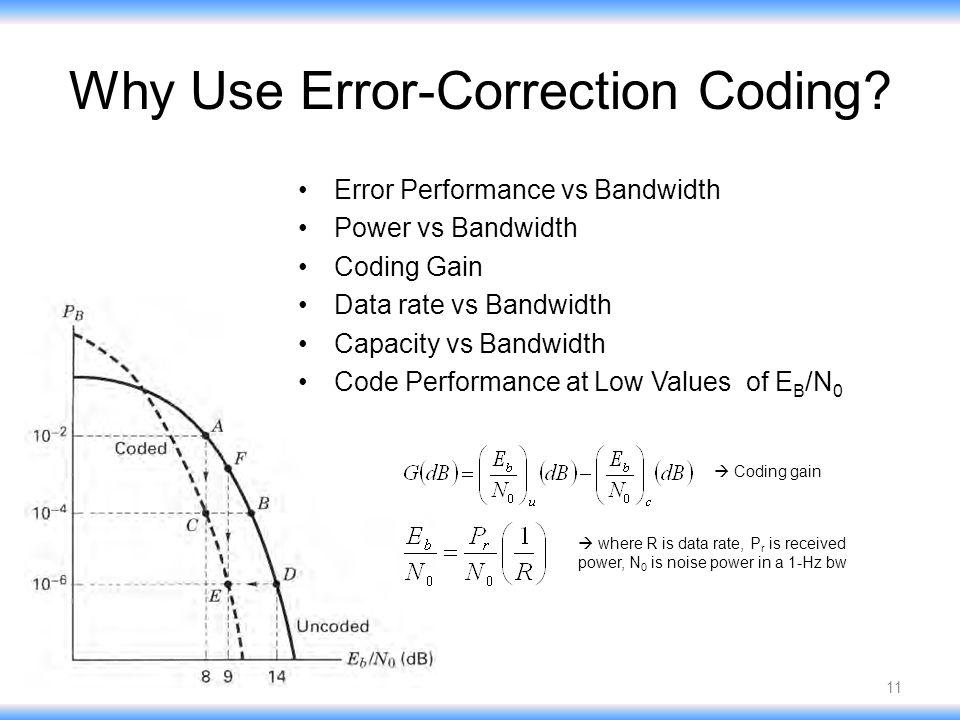Channel Coding: Part I Presentation II Irvanda Kurniadi V