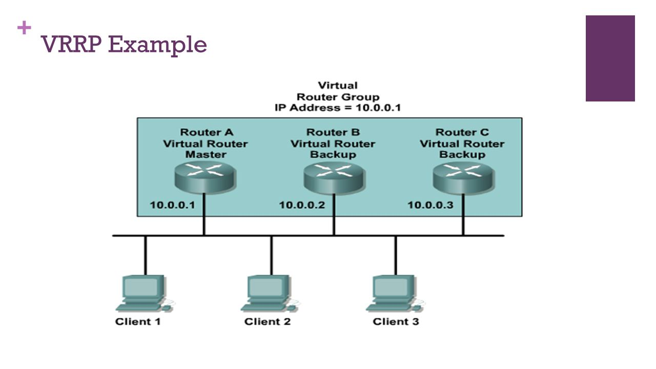 IP Services Chapter 17 (Todd Lammle) Chapter 2 (CCNA3 Scaling ...