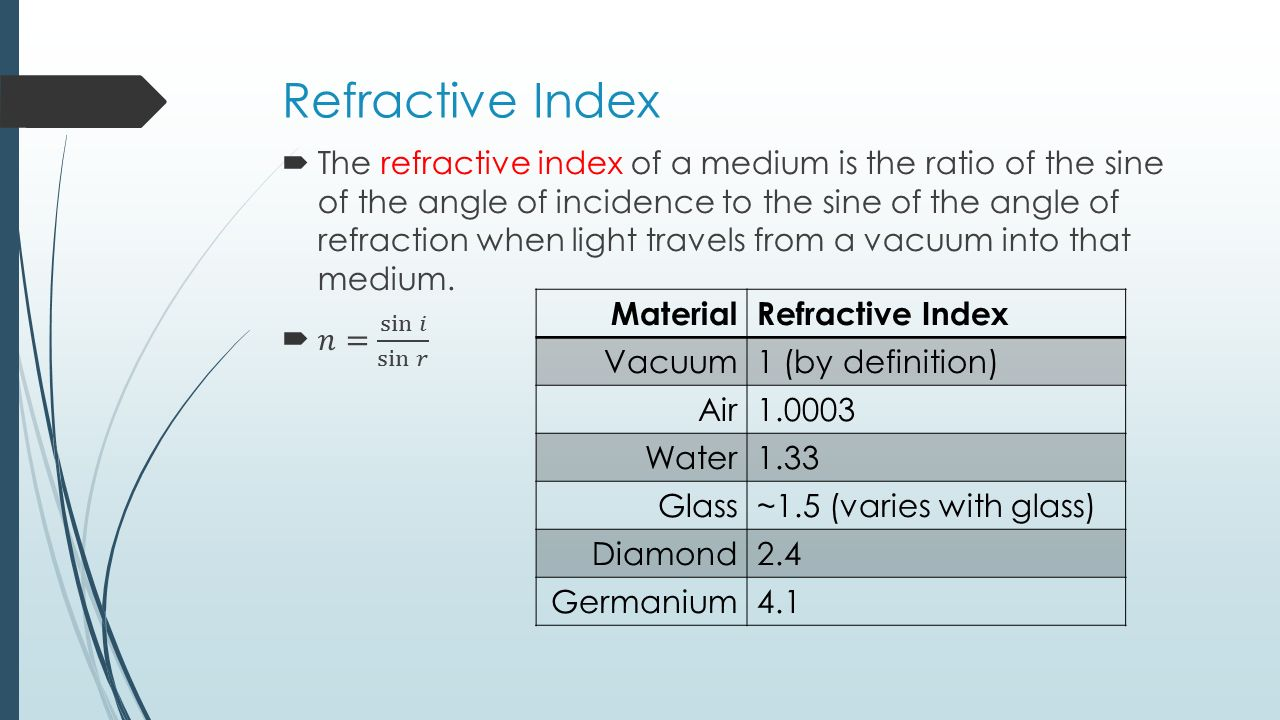 to find refractive indices of water Refractive index is roughly proportional to the square root of the products of medium electrical and magnetic polarizability (eg, permittivity and permeability) refractive index increasing with density, mass/volume, is a red herring poorly coupled to increased polarizability of heavy elements.