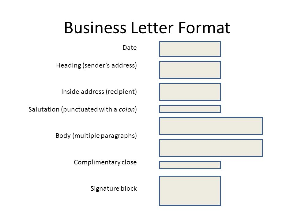 5 business letter format date heading senders address inside address recipient salutation punctuated with a colon body multiple paragraphs