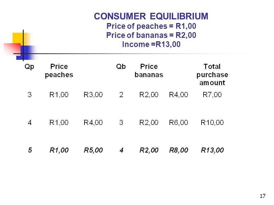 marginal equilibrium