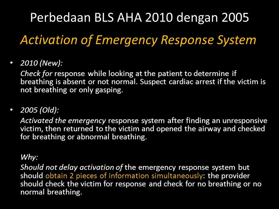 Basic Life Support perubahan Guideline AHA Disampaikan pada