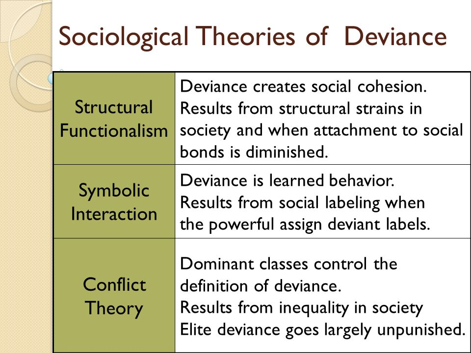 SOCIOLOGICAL THEORIES OF DEVIANCE PDF DOWNLOAD