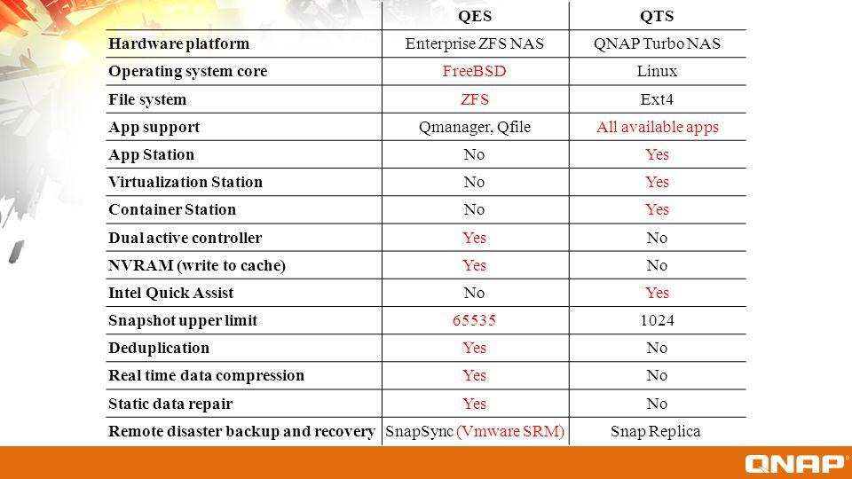 Qnap Stop Virtualization Station