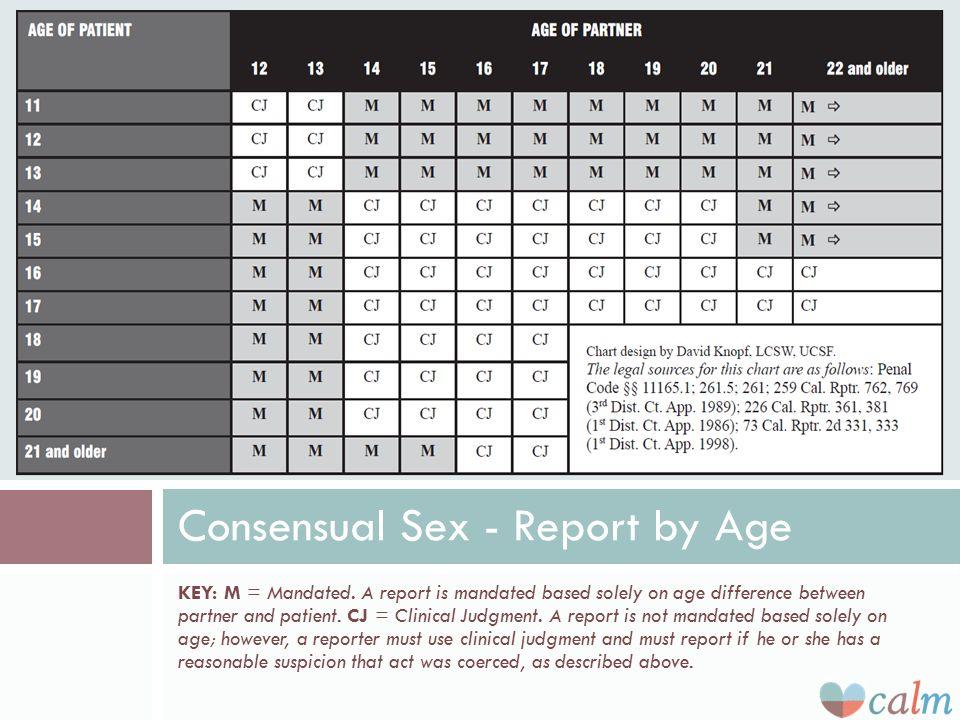 California mandated reporting of consentual sex